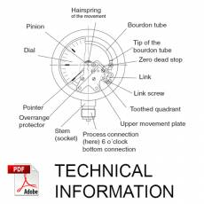 Operating Instructions for Pressure Gauges